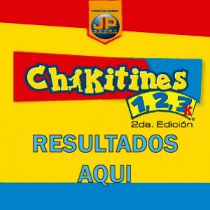 RESULTADOS CHIKITNES CUENCA Y QUITO 2016